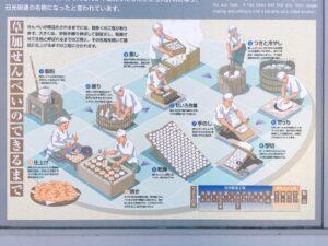 草加せんべいの作り方(おせん公園看板より)